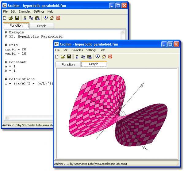 نرم افزار Archim برای رسم توابع دو بعدی و سه بعدی