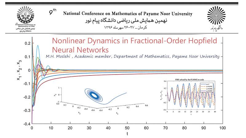 مقاله: دینامیک های غیر خطی در شبکه های عصبی هاپفیلد