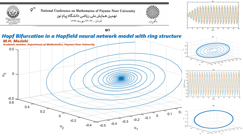مقاله: انشعاب هوف در یک شبکه عصبی هاپفیلد با ساختار حلقه ای