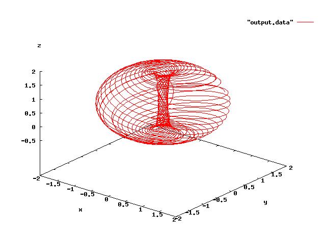جزوه معادلات دیفرانسیل (قسمت پانزدهم)